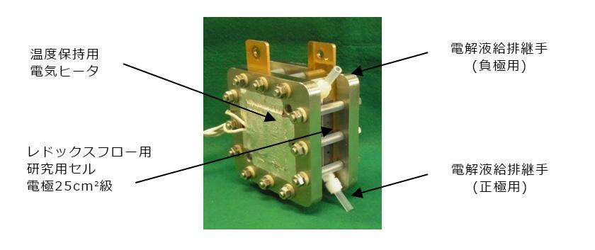 レドックスフロー電池|燃料電池...